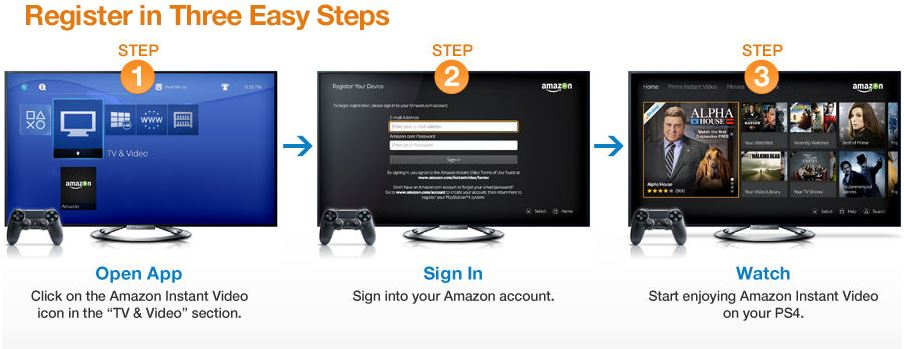 Streaming amazon instant video follow the remaining on screen instructions on your ps4 and you can now stream videos on amazon instant video sciox Choice Image
