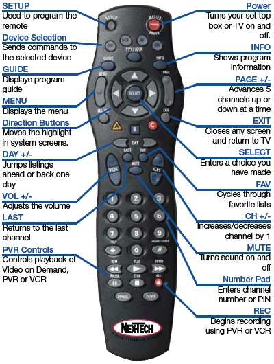 1056B03 remote manual